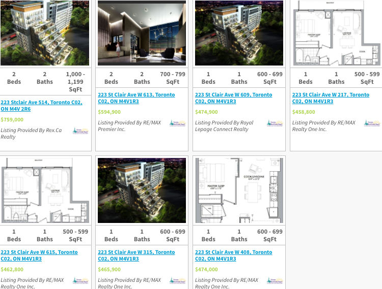 Avenue St. Clair Condos for Sale - Call Yossi KAPLAN