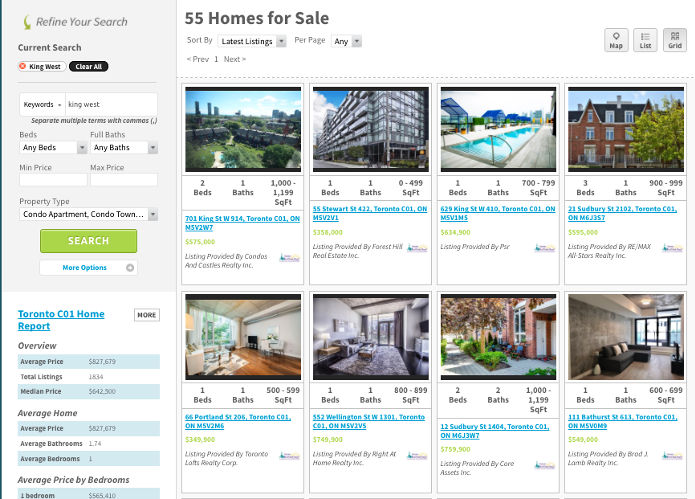 King West Condos for Sale - Click for Live Listings