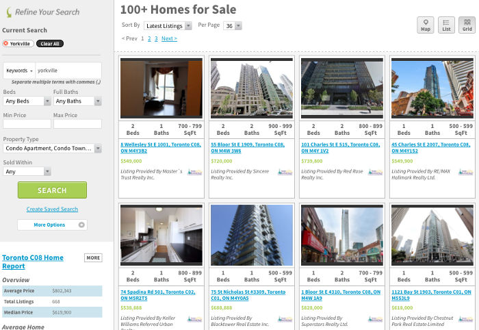Yonge and Bloor Condos for Sale by Yossi KAPLAN, MBA